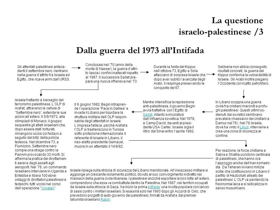 La questione israelo-palestinese /3 Dalla guerra del 1973 allIntifada Gli attentati palestinesi antece- denti il settembre nero, rientrano nella guerr