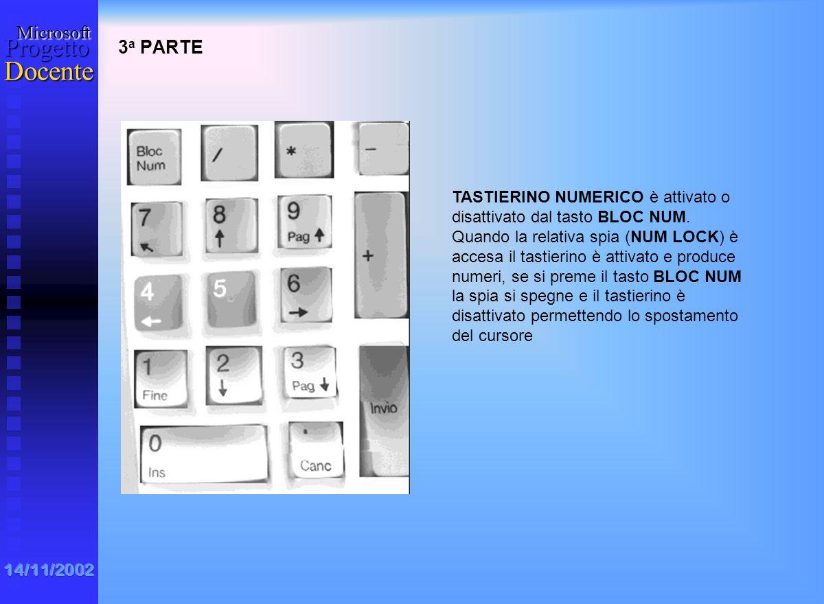 MicrosoftProgetto Docente 14/11/2002 2 a PARTE Tasto INS modifica il sistema di scrittura del computer, da inserimento a sovrascrittura e viceversa Ta