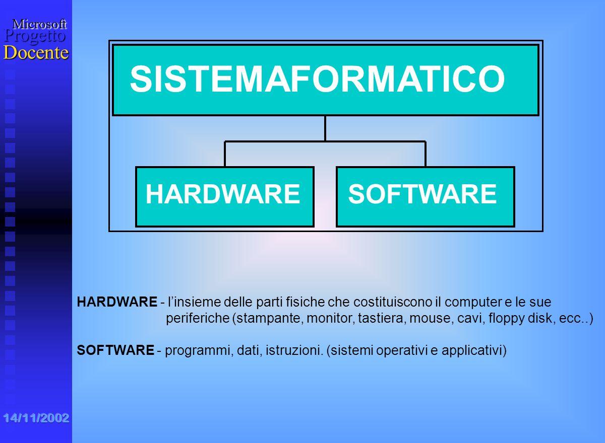 CORSO DI AGGIORNAMENTO modulo 1- Computer CORSO DI AGGIORNAMENTO modulo 1- Computer Edizione 1 Classe 1A Seminara Barbaro MicrosoftProgetto Docente