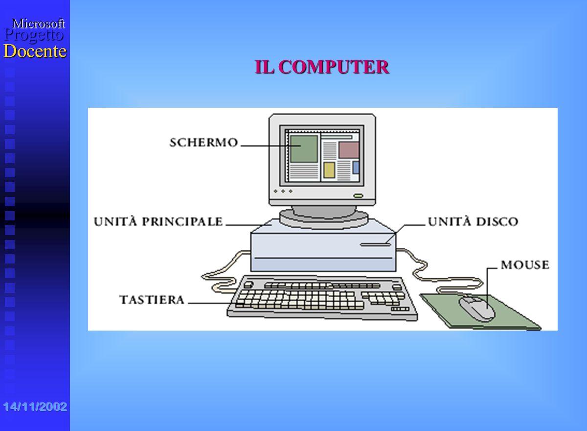 MicrosoftProgetto Docente 14/11/2002 HARDWARE - linsieme delle parti fisiche che costituiscono il computer e le sue periferiche (stampante, monitor, t