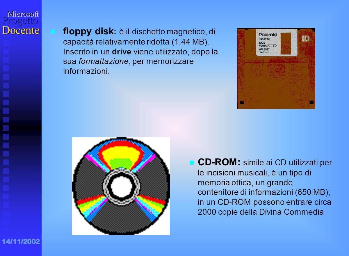 MicrosoftProgetto Docente 14/11/2002 PERIFERICHE n n drive : Apparecchio che contiene la memoria di massa identificato con le lettere dellalfabeto seg
