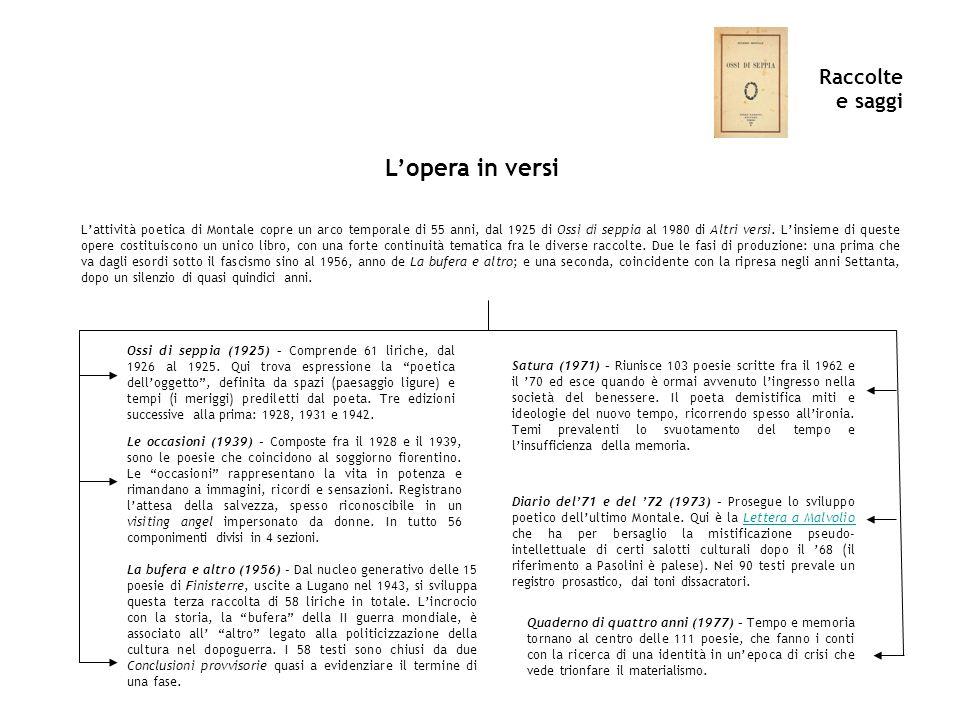 Raccolte e saggi Lopera in versi Lattività poetica di Montale copre un arco temporale di 55 anni, dal 1925 di Ossi di seppia al 1980 di Altri versi. L