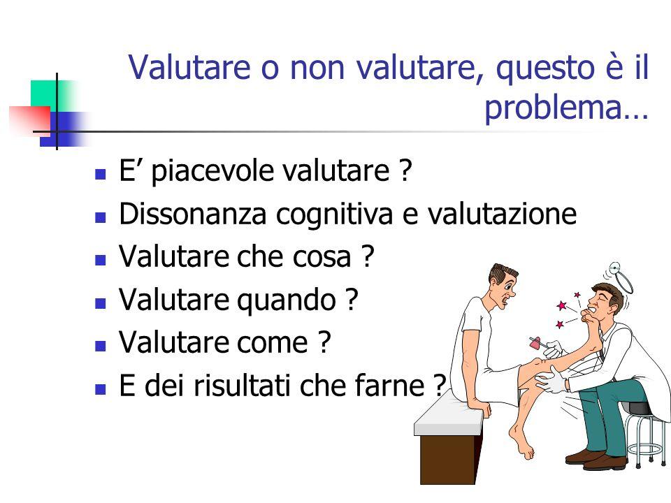 Valutare o non valutare, questo è il problema… E piacevole valutare ? Dissonanza cognitiva e valutazione Valutare che cosa ? Valutare quando ? Valutar