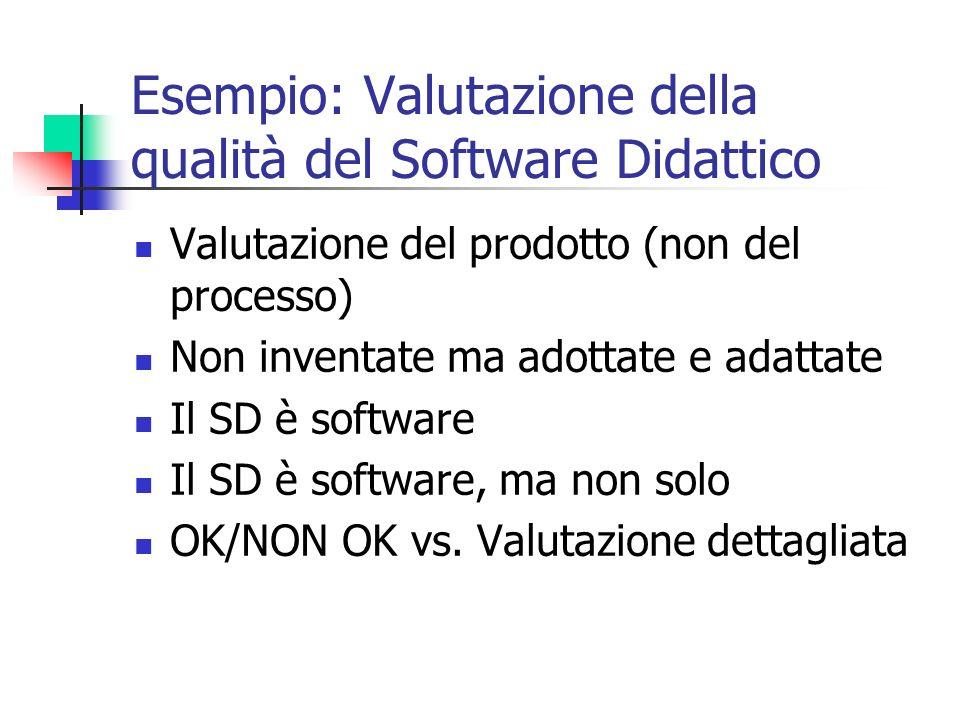 Esempio: Valutazione della qualità del Software Didattico Valutazione del prodotto (non del processo) Non inventate ma adottate e adattate Il SD è software Il SD è software, ma non solo OK/NON OK vs.