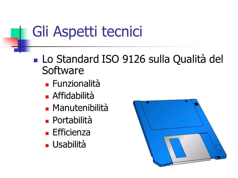 Gli Aspetti tecnici Lo Standard ISO 9126 sulla Qualità del Software Funzionalità Affidabilità Manutenibilità Portabilità Efficienza Usabilità