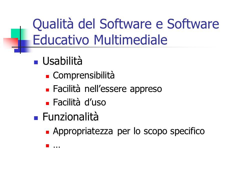 Qualità del Software e Software Educativo Multimediale Usabilità Comprensibilità Facilità nellessere appreso Facilità duso Funzionalità Appropriatezza per lo scopo specifico …