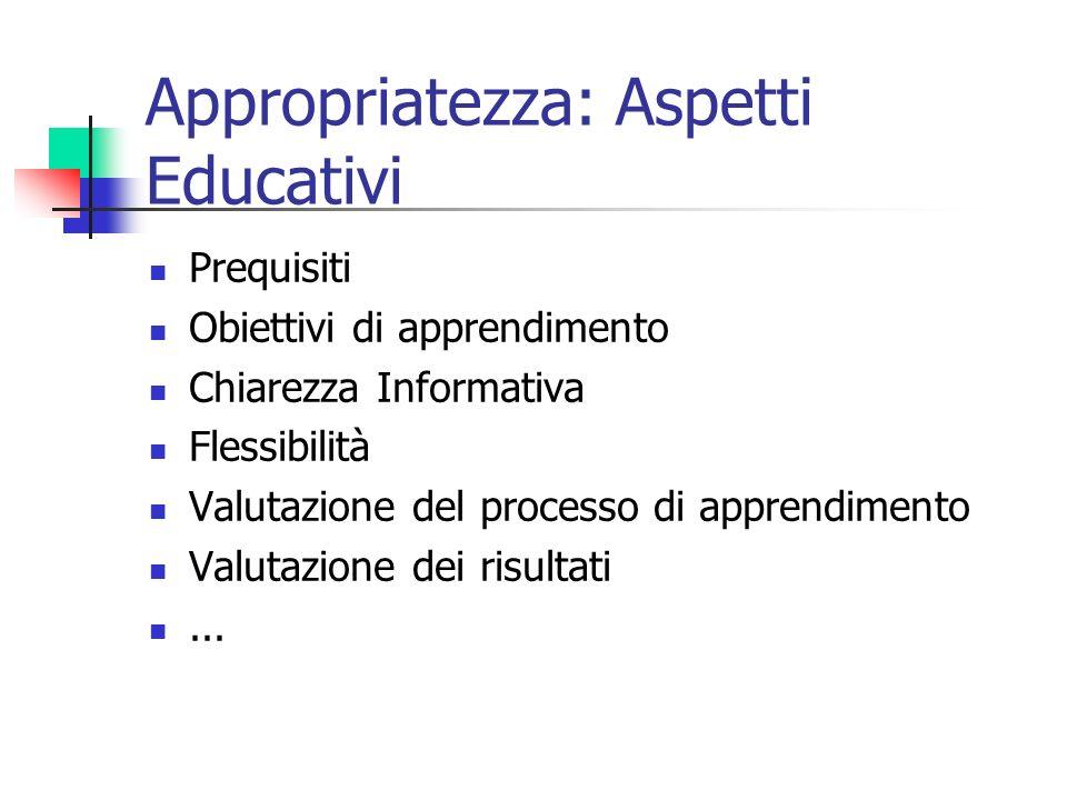 Appropriatezza: Aspetti Educativi Prequisiti Obiettivi di apprendimento Chiarezza Informativa Flessibilità Valutazione del processo di apprendimento Valutazione dei risultati...
