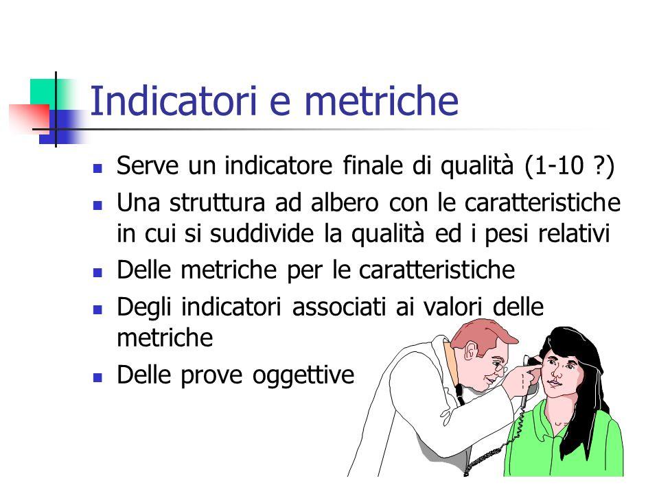 Indicatori e metriche Serve un indicatore finale di qualità (1-10 ?) Una struttura ad albero con le caratteristiche in cui si suddivide la qualità ed i pesi relativi Delle metriche per le caratteristiche Degli indicatori associati ai valori delle metriche Delle prove oggettive