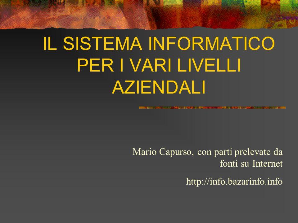 IL SISTEMA INFORMATICO PER I VARI LIVELLI AZIENDALI Mario Capurso, con parti prelevate da fonti su Internet http://info.bazarinfo.info