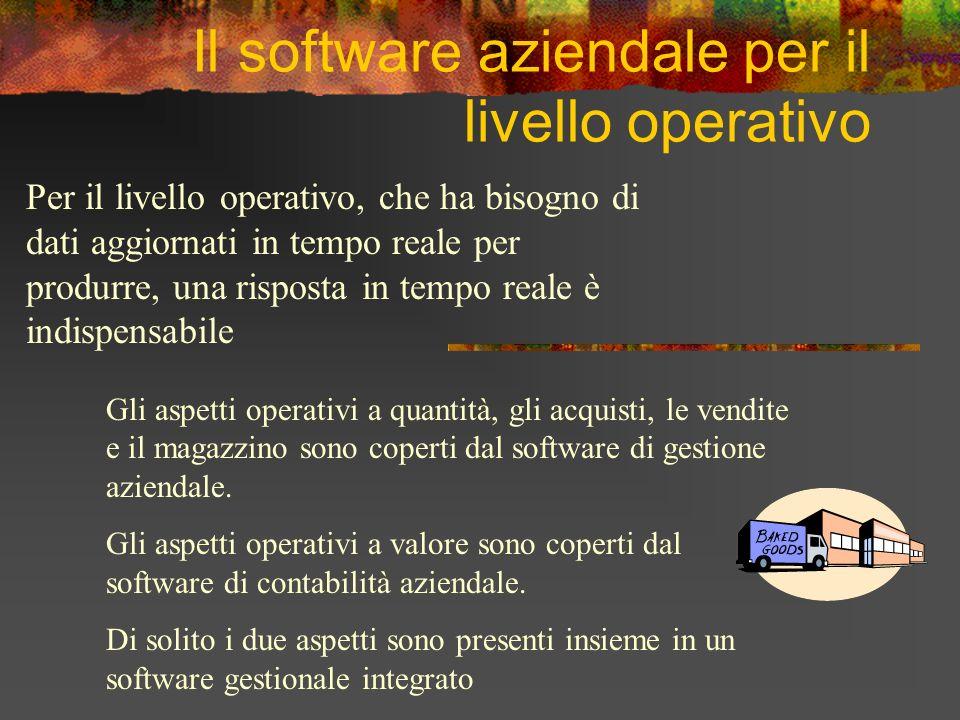 Il software aziendale per il livello operativo Per il livello operativo, che ha bisogno di dati aggiornati in tempo reale per produrre, una risposta i