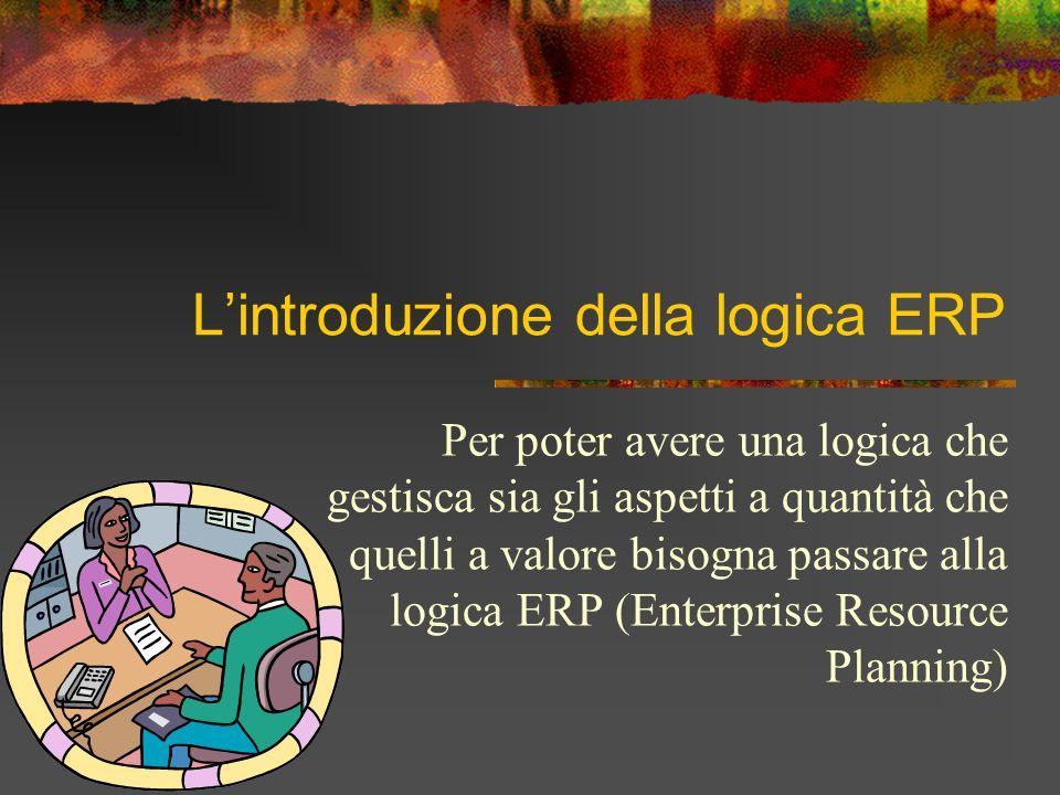 Lintroduzione della logica ERP Per poter avere una logica che gestisca sia gli aspetti a quantità che quelli a valore bisogna passare alla logica ERP