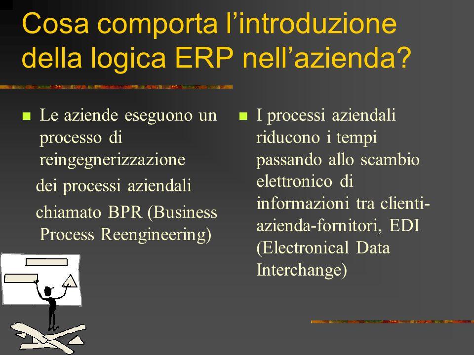 Cosa comporta lintroduzione della logica ERP nellazienda? Le aziende eseguono un processo di reingegnerizzazione dei processi aziendali chiamato BPR (