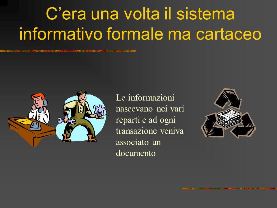 Il sistema informatico era un complemento a quello cartaceo CED Il documenti passavano al CED e divenivano schede perforate Il lotto delle schede perforate veniva elaborato dal programma di gestione aziendale in maniera batch