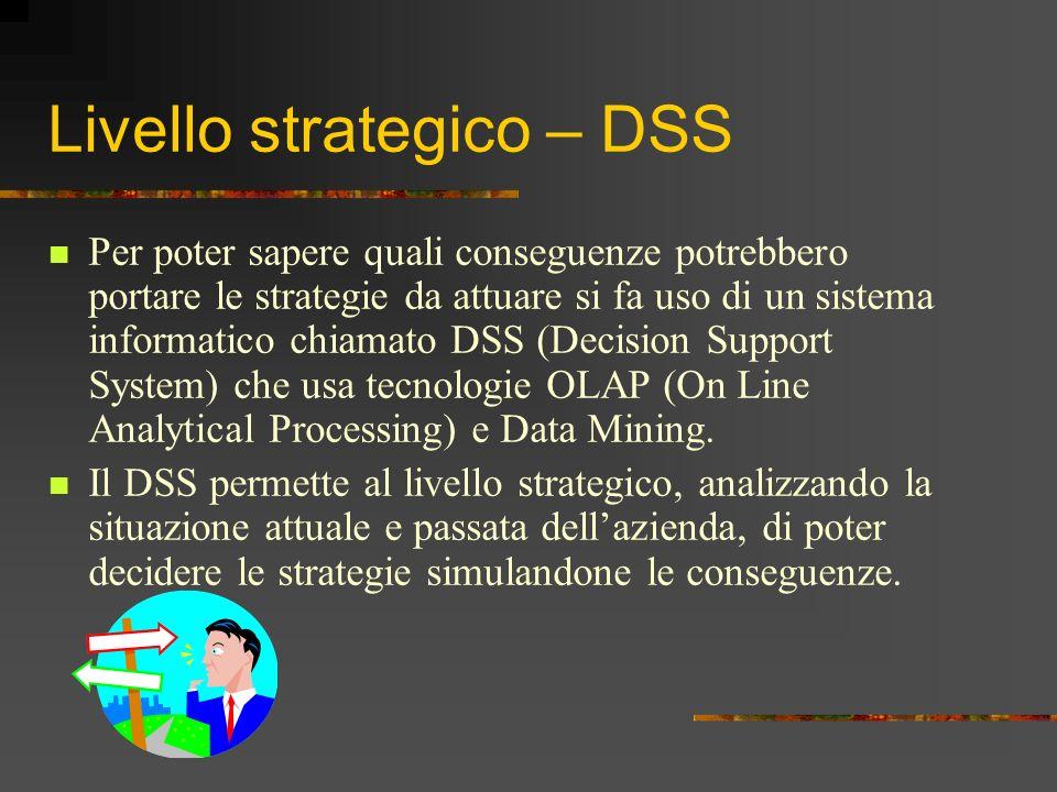 Livello strategico – DSS Per poter sapere quali conseguenze potrebbero portare le strategie da attuare si fa uso di un sistema informatico chiamato DS
