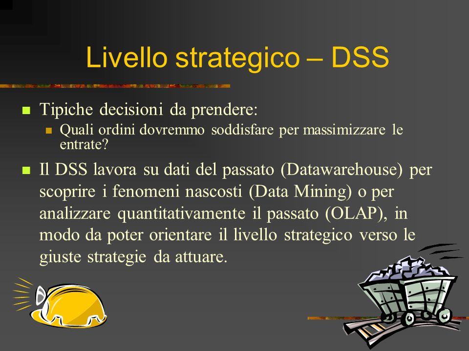 Livello strategico – DSS Tipiche decisioni da prendere: Quali ordini dovremmo soddisfare per massimizzare le entrate? Il DSS lavora su dati del passat