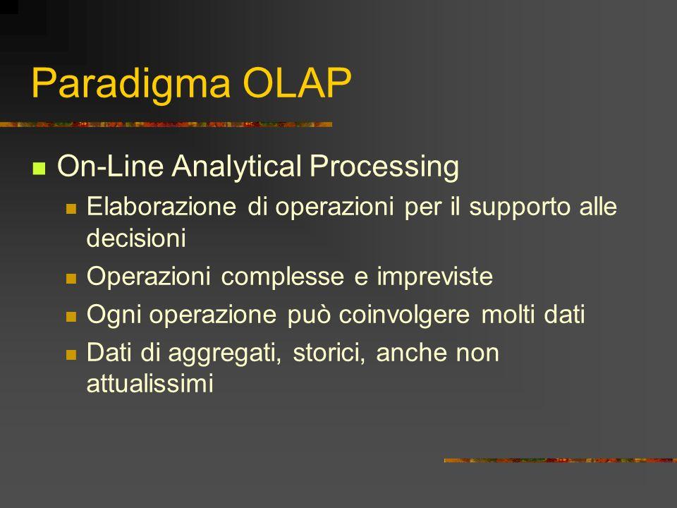 Paradigma OLAP On-Line Analytical Processing Elaborazione di operazioni per il supporto alle decisioni Operazioni complesse e impreviste Ogni operazio
