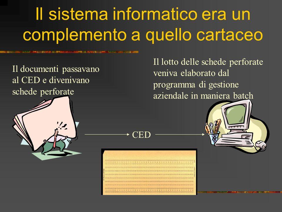 Il sistema informatico era un complemento a quello cartaceo CED Il documenti passavano al CED e divenivano schede perforate Il lotto delle schede perf