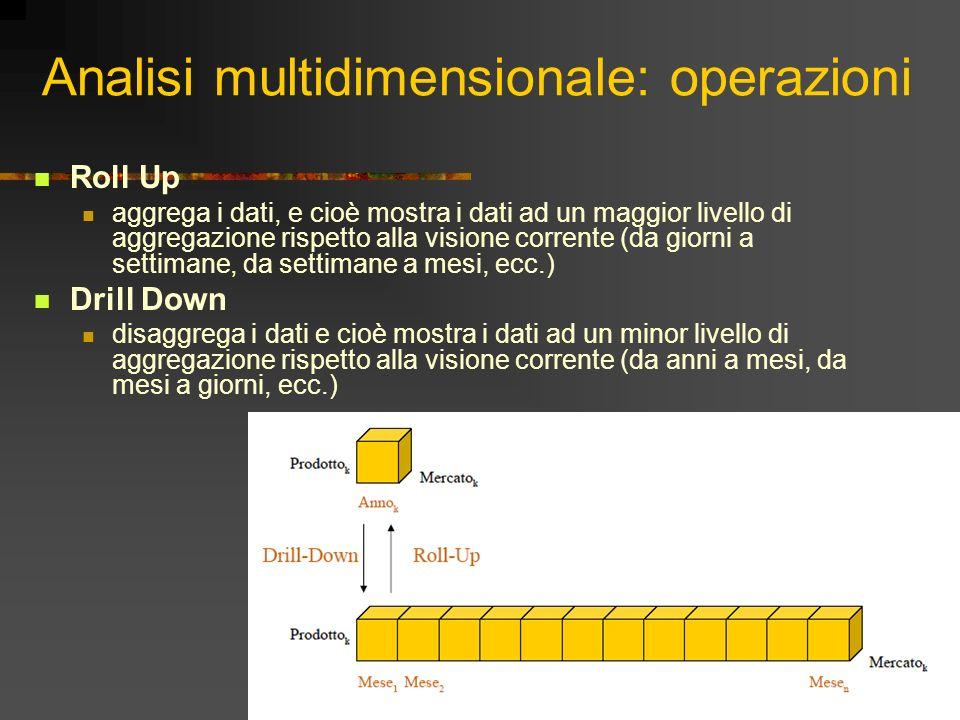 Analisi multidimensionale: operazioni Roll Up aggrega i dati, e cioè mostra i dati ad un maggior livello di aggregazione rispetto alla visione corrent