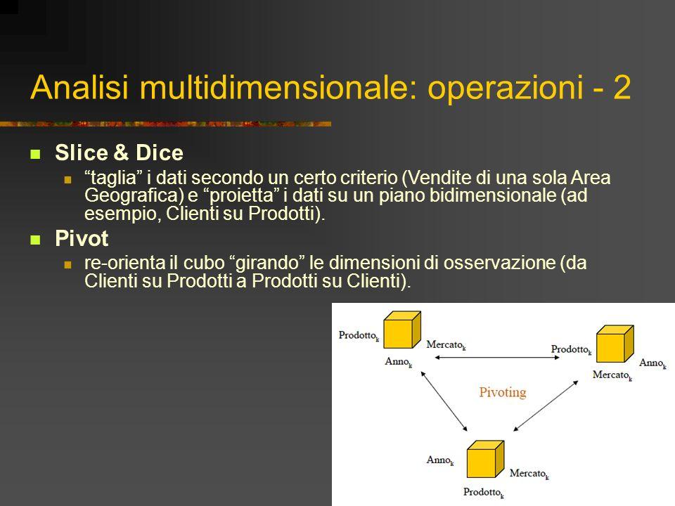 Analisi multidimensionale: operazioni - 2 Slice & Dice taglia i dati secondo un certo criterio (Vendite di una sola Area Geografica) e proietta i dati
