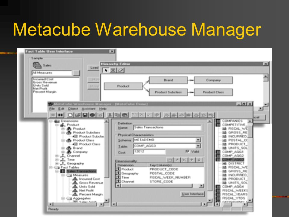 Metacube Warehouse Manager