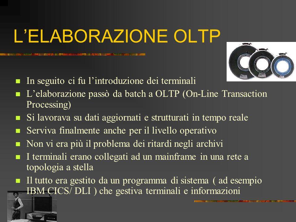 LELABORAZIONE OLTP In seguito ci fu lintroduzione dei terminali Lelaborazione passò da batch a OLTP (On-Line Transaction Processing) Si lavorava su da