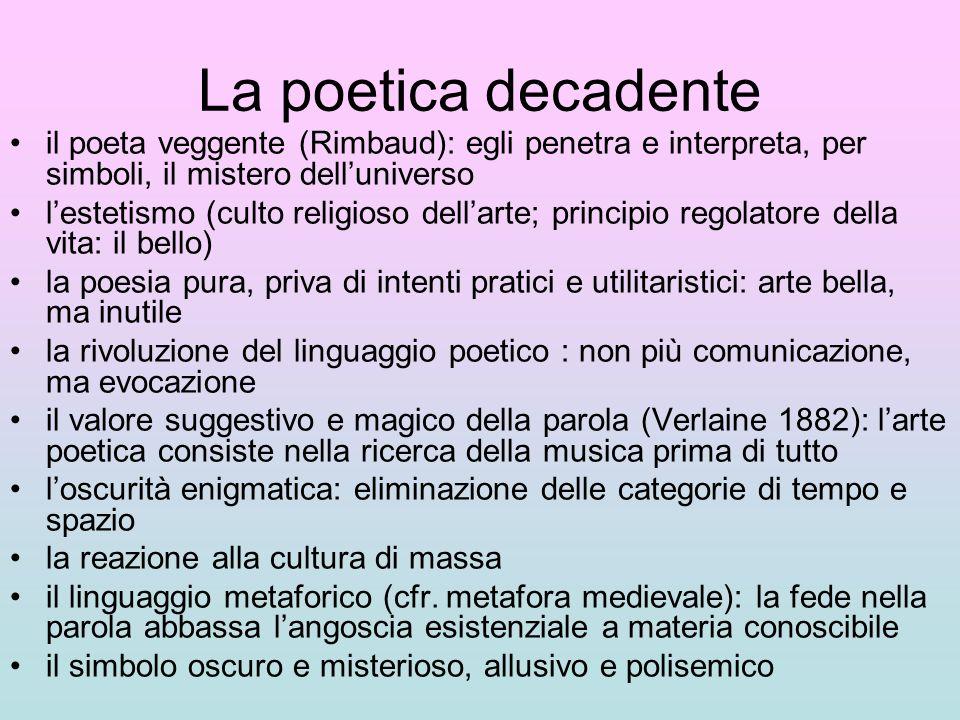 La poetica decadente il poeta veggente (Rimbaud): egli penetra e interpreta, per simboli, il mistero delluniverso lestetismo (culto religioso dellarte
