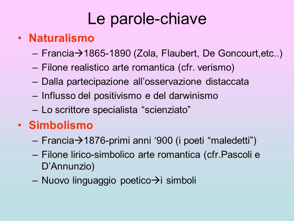 Le parole-chiave Naturalismo –Francia 1865-1890 (Zola, Flaubert, De Goncourt,etc..) –Filone realistico arte romantica (cfr. verismo) –Dalla partecipaz