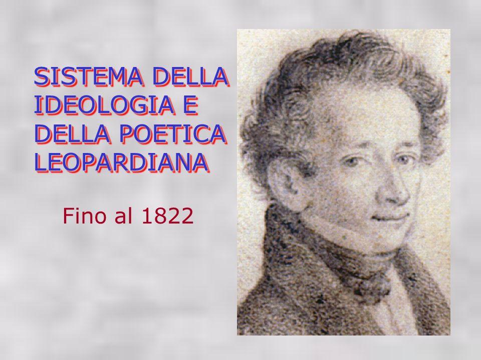 Fino al 1822 SISTEMA DELLA IDEOLOGIA E DELLA POETICA LEOPARDIANA