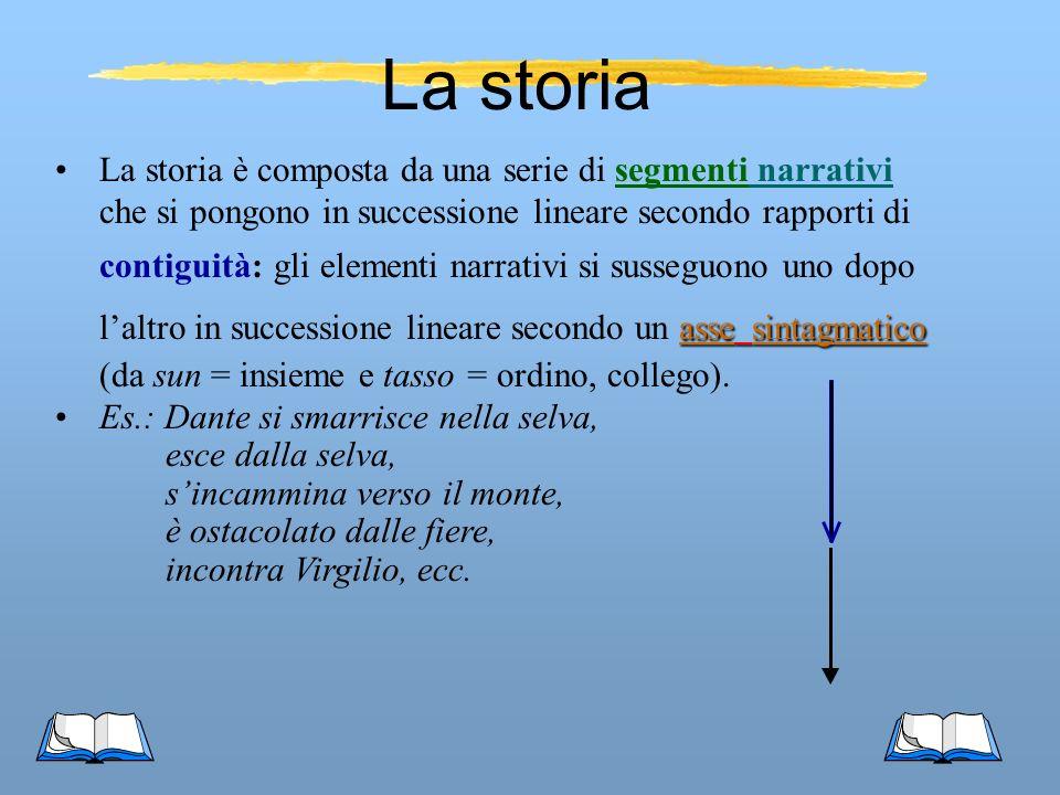 I segmenti si possono anche comporre in un sistema secondo rapporti di similarità, gli stessi elementi narrativi si ripetono a distanza in segmenti diversi.