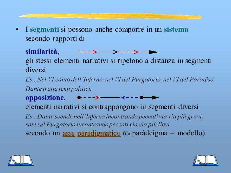 I segmenti si possono anche comporre in un sistema secondo rapporti di similarità, gli stessi elementi narrativi si ripetono a distanza in segmenti di