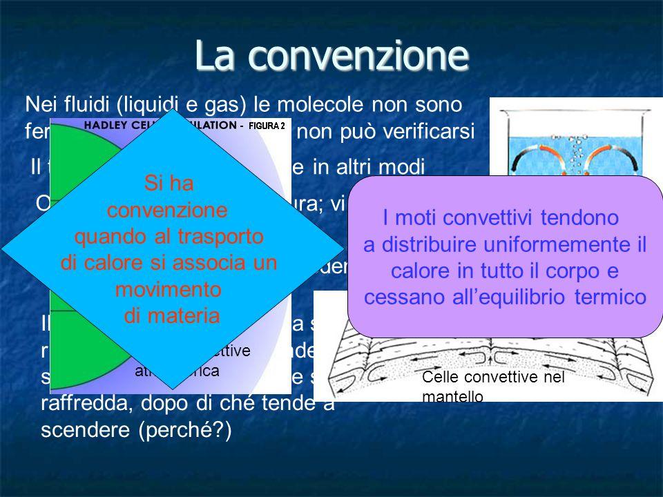 La convenzione Nei fluidi (liquidi e gas) le molecole non sono ferme perciò la conduzione non può verificarsi Il trasporto di calore avviene in altri
