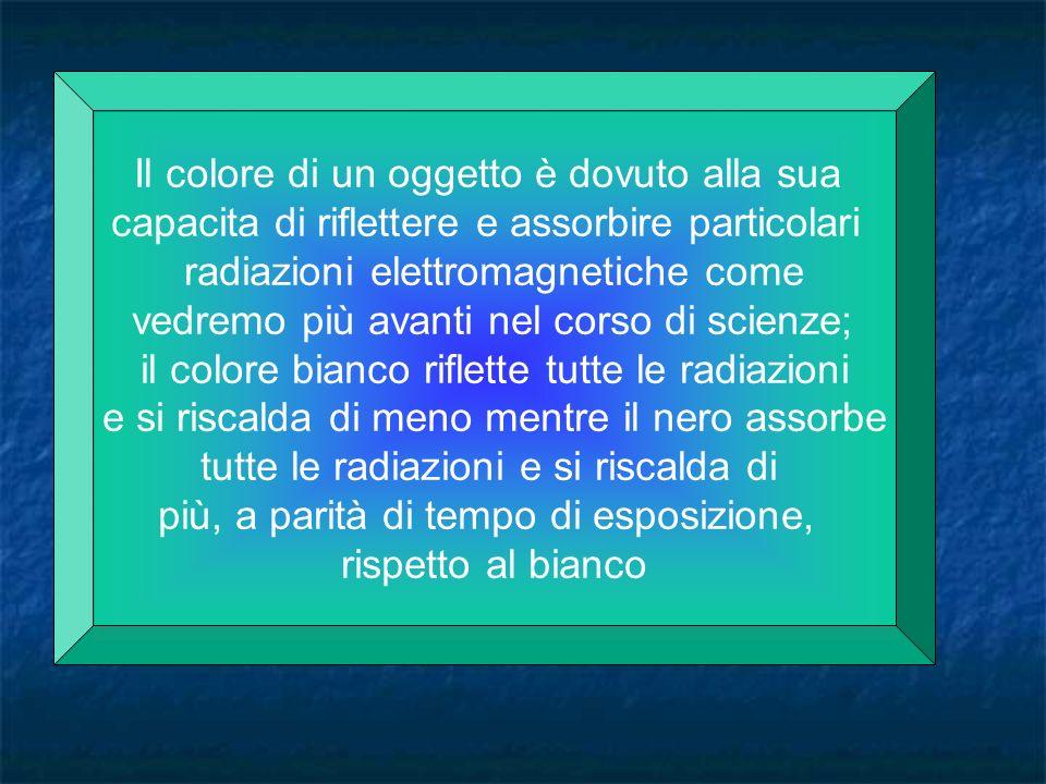 Il colore di un oggetto è dovuto alla sua capacita di riflettere e assorbire particolari radiazioni elettromagnetiche come vedremo più avanti nel cors