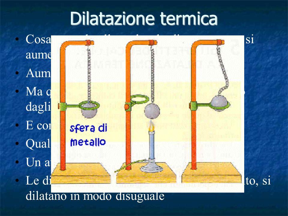 Dilatazione termica Cosa succede alle molecole di un corpo se si aumenta di temperatura? Aumenta lagitazione termica Ma qual è il risultato sullo spaz