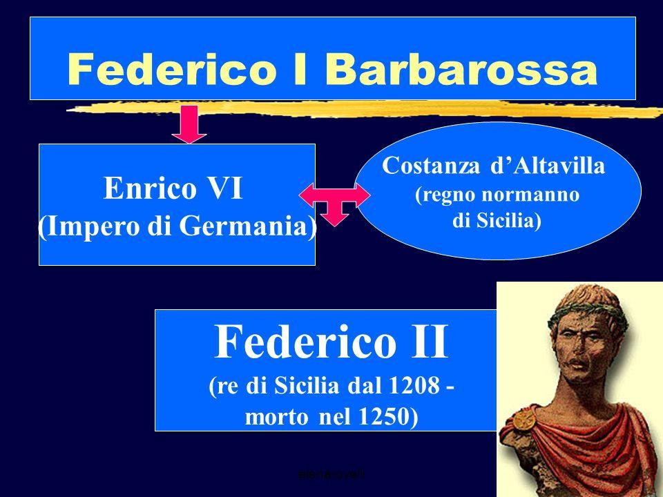 elenarovelli3 La Scuola siciliana zPoeti alla corte di Federico II