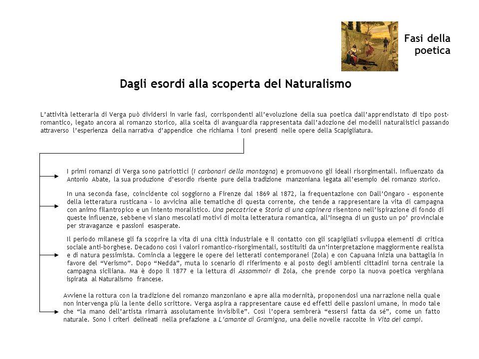 Fasi della poetica Dagli esordi alla scoperta del Naturalismo Lattività letteraria di Verga può dividersi in varie fasi, corrispondenti allevoluzione