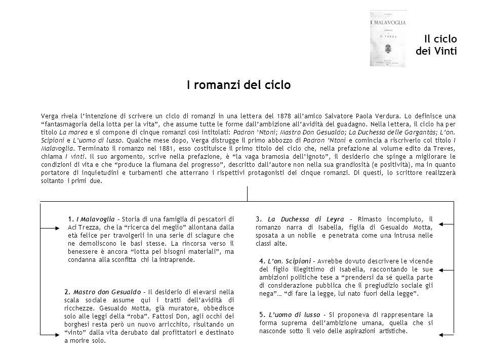 Il ciclo dei Vinti I romanzi del ciclo Verga rivela lintenzione di scrivere un ciclo di romanzi in una lettera del 1878 allamico Salvatore Paola Verdura.