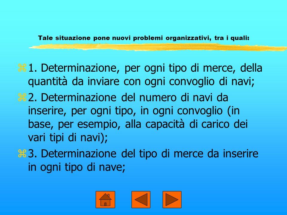 Tale situazione pone nuovi problemi organizzativi, tra i quali: z1. Determinazione, per ogni tipo di merce, della quantità da inviare con ogni convogl