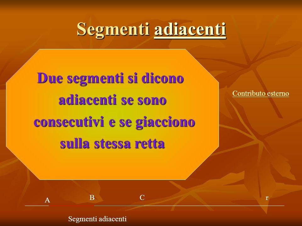 Segmenti a a a a a dddd iiii aaaa cccc eeee nnnn tttt iiiiDue segmenti si dicono adiacenti se sono consecutivi e se giacciono sulla stessa retta r A B