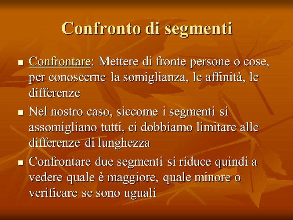 Confronto di segmenti Confrontare: Mettere di fronte persone o cose, per conoscerne la somiglianza, le affinità, le differenze Confrontare: Mettere di