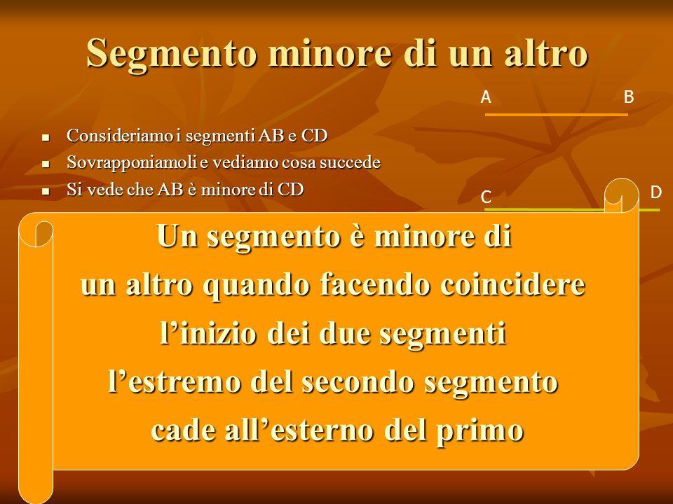Segmento minore di un altro Consideriamo i segmenti AB e CD Consideriamo i segmenti AB e CD Sovrapponiamoli e vediamo cosa succede Sovrapponiamoli e v