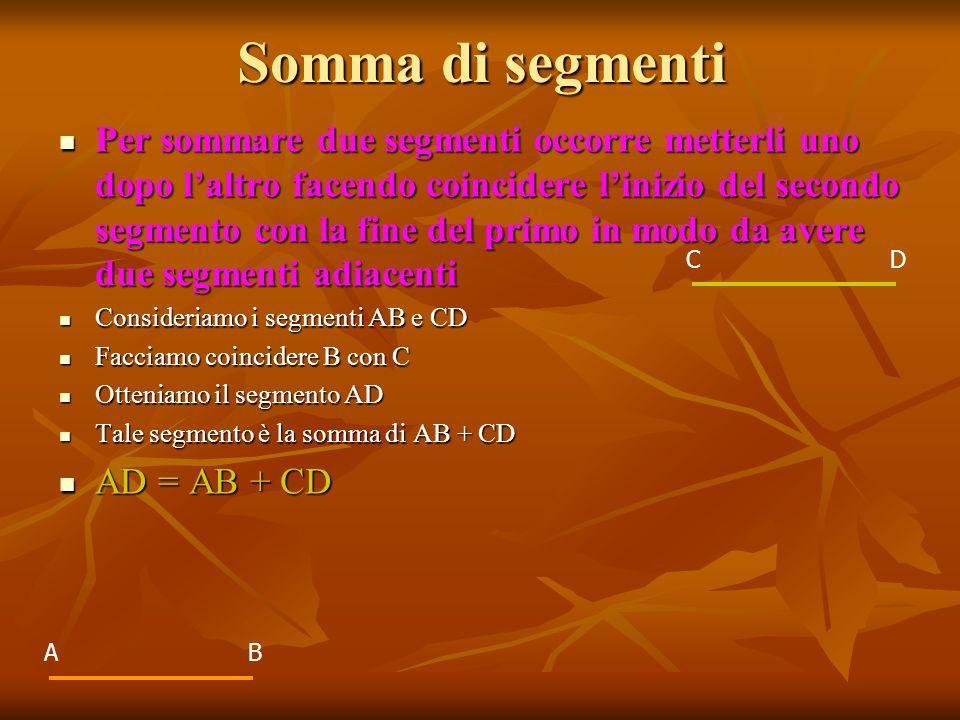 Somma di segmenti Per sommare due segmenti occorre metterli uno dopo laltro facendo coincidere linizio del secondo segmento con la fine del primo in m