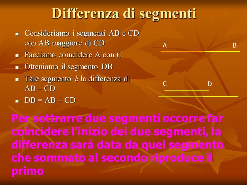 Differenza di segmenti Consideriamo i segmenti AB e CD con AB maggiore di CD Consideriamo i segmenti AB e CD con AB maggiore di CD Facciamo coincidere