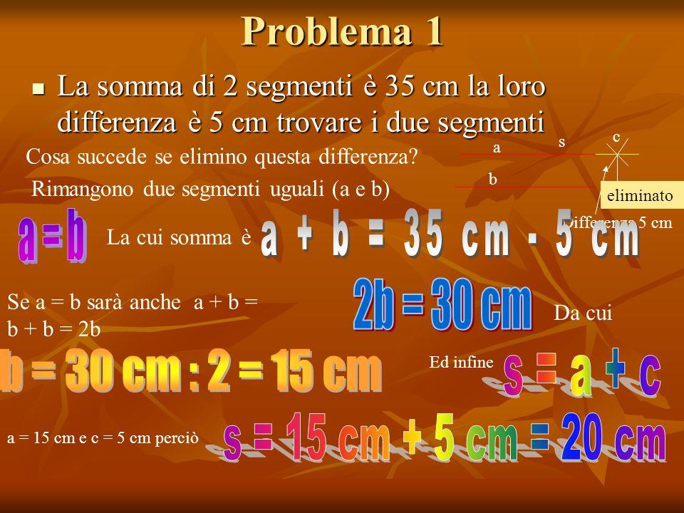 Problema 1 La somma di 2 segmenti è 35 cm la loro differenza è 5 cm trovare i due segmenti La somma di 2 segmenti è 35 cm la loro differenza è 5 cm tr