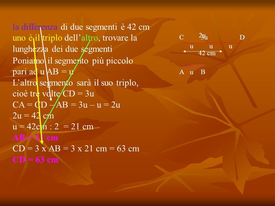 la differenza di due segmenti è 42 cm uno è il triplo dellaltro, trovare la lunghezza dei due segmenti u uuu AB CD3u 42 cm Poniamo il segmento più pic