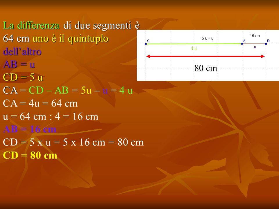 La differenza di due segmenti è 64 cm uno è il quintuplo dellaltro AB = u CD = 5 u CA = CD – AB = 5u – u = 4 u CA = 4u = 64 cm u = 64 cm : 4 = 16 cm A
