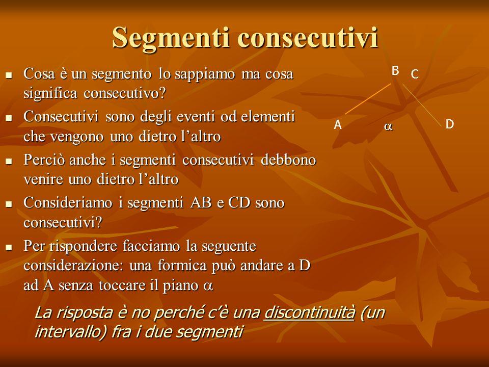 Segmenti consecutivi Cosa è un segmento lo sappiamo ma cosa significa consecutivo? Cosa è un segmento lo sappiamo ma cosa significa consecutivo? Conse