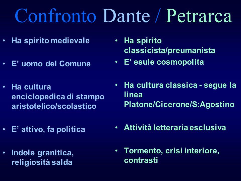 Confronto Dante / Petrarca Ha spirito medievale E uomo del Comune Ha cultura enciclopedica di stampo aristotelico/scolastico E attivo, fa politica Ind
