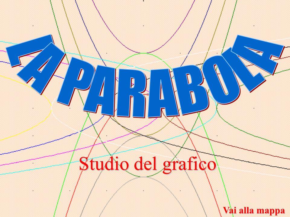y = ax 2 + bx + c - La parabola volge la concavità verso lalto.