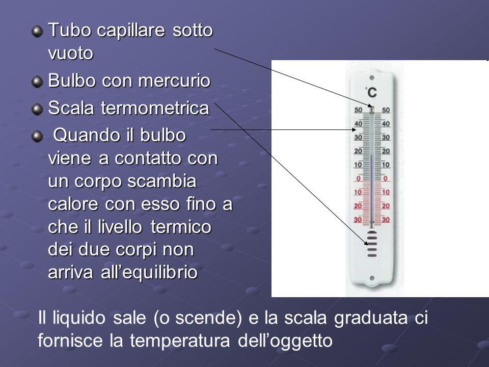 Tubo capillare sotto vuoto Bulbo con mercurio Scala termometrica Quando il bulbo viene a contatto con un corpo scambia calore con esso fino a che il l