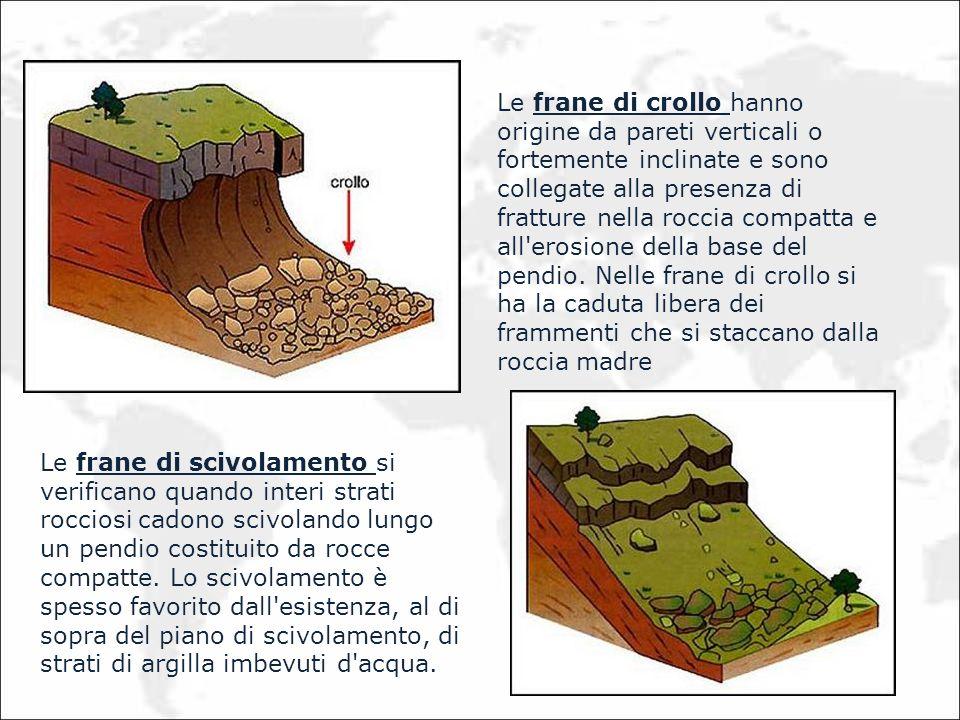 Le frane di crollo hanno origine da pareti verticali o fortemente inclinate e sono collegate alla presenza di fratture nella roccia compatta e all'ero